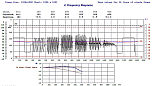 VQMA Frequency Response Page