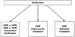 Verification_Diagram